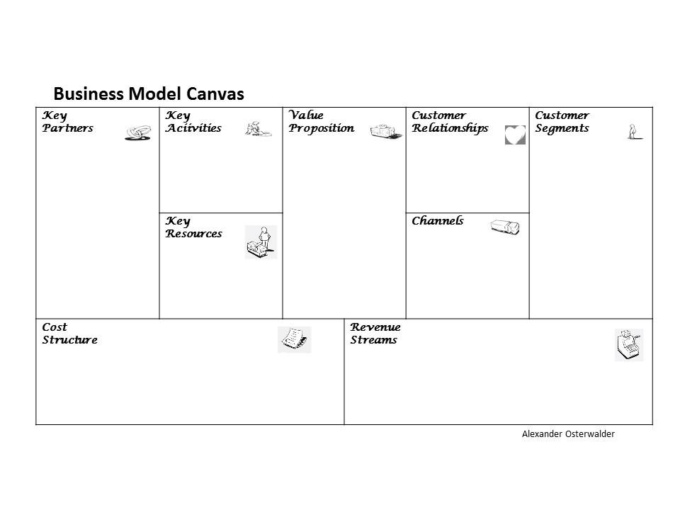 [주종익의 How To Startup #3] 비즈니스 모델(Business Model)