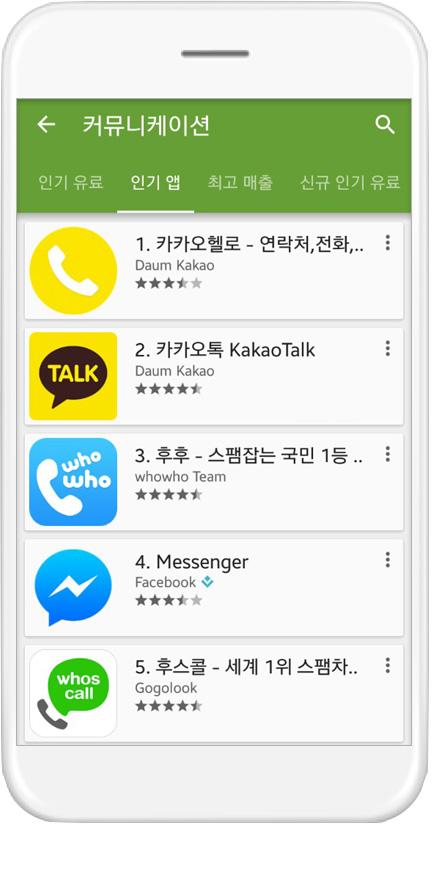 [참고이미지1] 카카오헬로 구글플레이 커뮤니케이션 카테고리 1위 화면