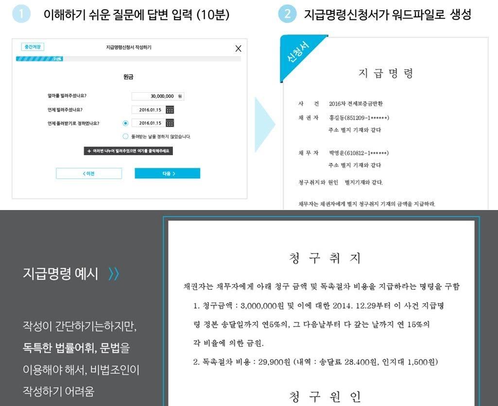 인공지능을 활용한 법률서류 자동작성 서비스 '지급명령 헬프미' 5월 중 출시 - 'Startup's Story Platform'