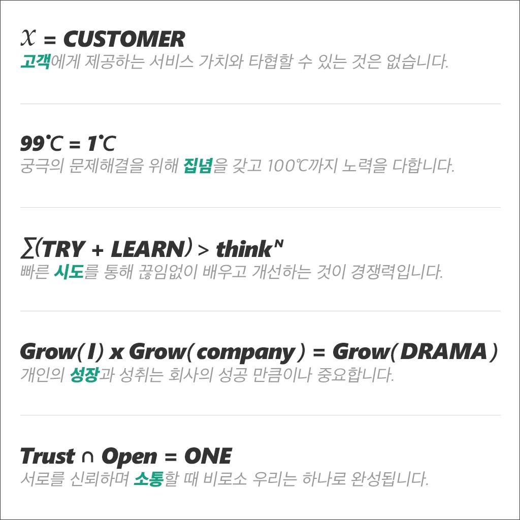 [Startup's Story #256] '회사 경영? 답은 직원에게 있다!', 드라마앤컴퍼니 최재호 대표