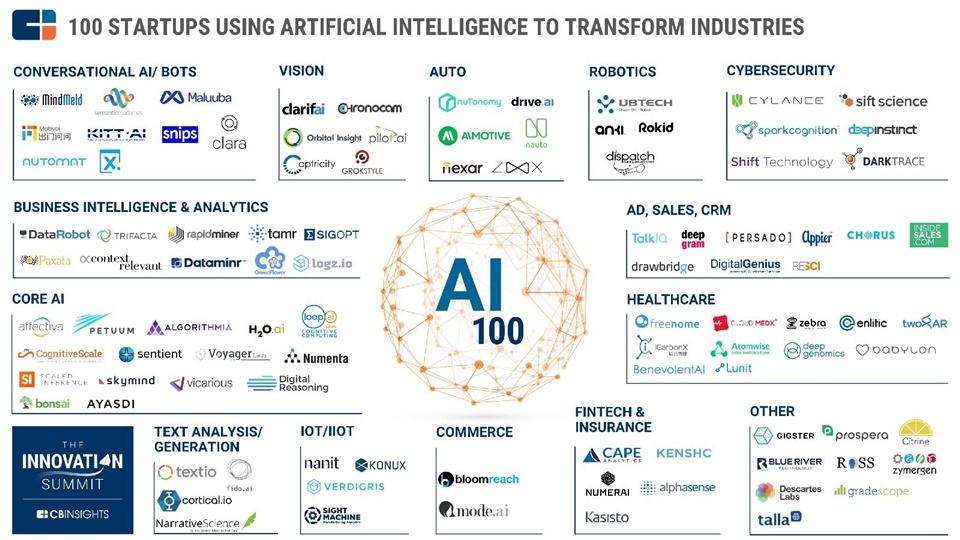 루닛, 세계 100대 AI 기업 랭킹에 국내 기업 유일 선정