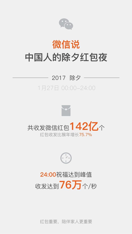 weixin hongbao