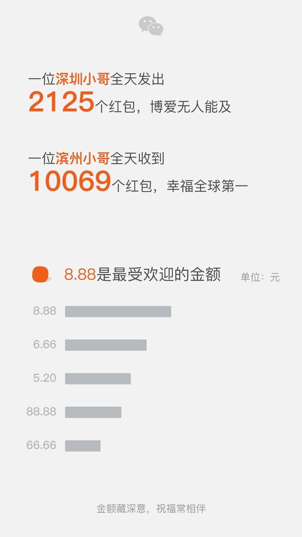 weixin hongbao2