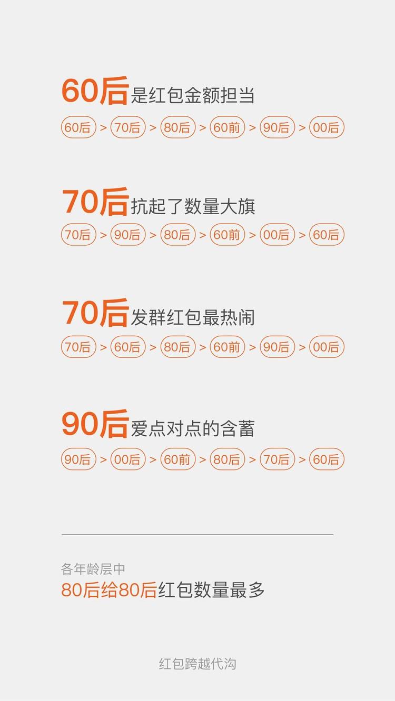 weixin hongbao4