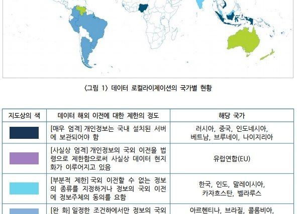 인공지능 윤리 이슈에 대한 국내외 현황 ... 네이버, '프라이버시 백서' 발간