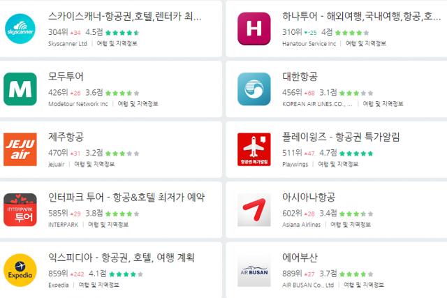[와이즈앱 비교하기 #103] 2018년 6월 항공권 예약 앱 사용자 동향