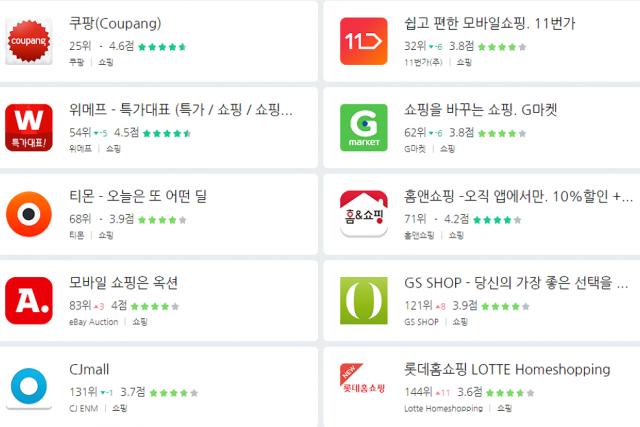 [와이즈앱 비교하기 #117] 2018년 9월 쇼핑 앱 사용자 동향