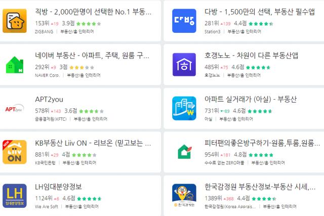 [와이즈앱 비교하기#134] 2019년1월 부동산 앱 사용자 동향