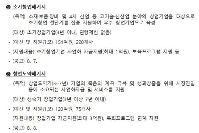 중장년-고기술창업 중점 지원 예산 722억원 투입...'프리팁스' 사업 신설