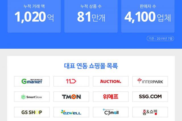 온라인 판매자 플랫폼 '셀러허브' 누적 거래액 1,000억