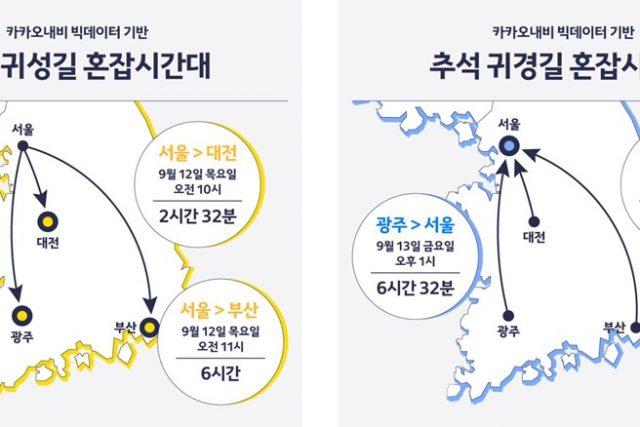 빅데이터 기반 추석연휴 교통예측 상황