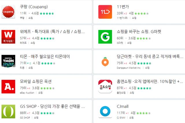 [와이즈앱 비교하기#177] 2019년11월 쇼핑 앱 사용자 동향
