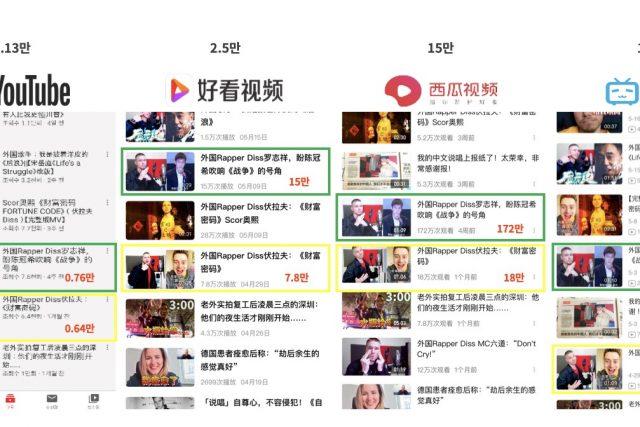 [Cross Border MCN Platform #2] 한국인은 유튜브만 안다, 중국인은 유튜브를모른다