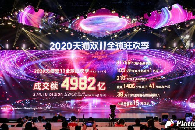 """2020 '솽스이' 거래액 83조 7900억...""""한국 직구 매출 3위"""""""